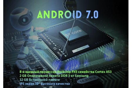 Анонс новейших 8-и ядерных магнитол Abyss Audio на Android 7