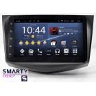 Штатная магнитола Smarty Trend ST3P2-516P2719 для Toyota RAV4 2005-2013 на Android 7.1.2 (Nougat)