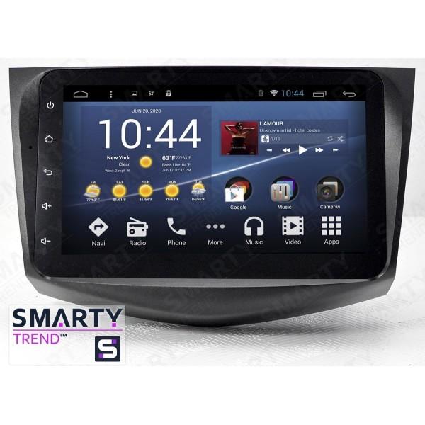 Штатная магнитола Smarty Trend для Toyota RAV4 2005-2013 - Android 7.1