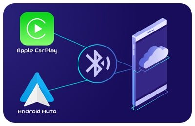 Apple CarPlay Android Auto в магнитоле P9E-SANF13